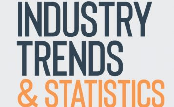 Manufactured Housing Industry Statistics and Trends
