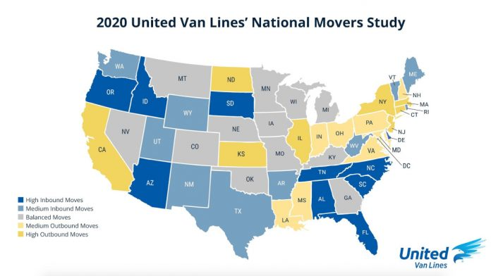 United Van Lines American on the move